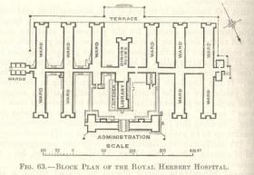 Pavilion Plan Institutions Asylum Projects